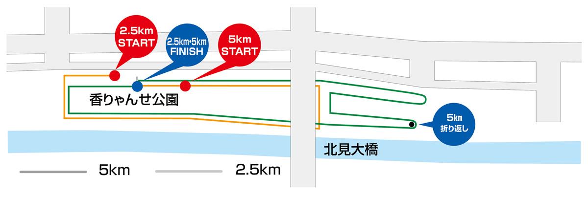5km / 2.5kmコース図